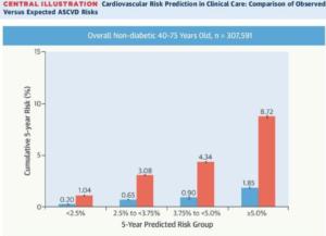 JLMBIOCITY-BRIEF-Cardiovascular Risk Prediction