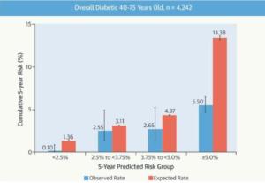 JLMBIOCITY-BRIEF-Cardiovascular Risk Prediction-Diabetics