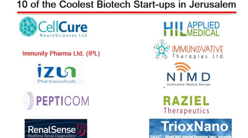 "JLM-BioCity NimD ""Cell Cure Neurosciences"" ""HIL Applied Medicine"" ""Raziel Therapetics"" Pepticom ""Immunovative Therapies"" RenalSense NIMD"