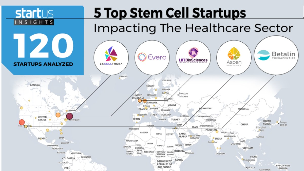 Betalin Therapeutics chosen as 1 of top 5 Top Stem Cell Startups in the World!